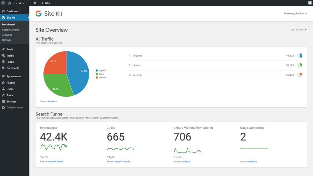 Site Kit Analytics